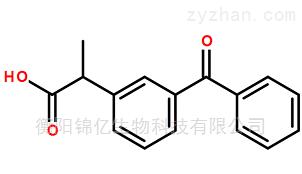 酮洛芬添加量以及辅料选择