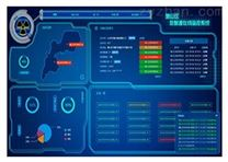 放射源在線監測系統
