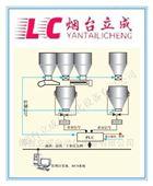 反應釜稱重加料配料自動調和定量灌裝系統