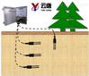 土壤湿度监测仪价格