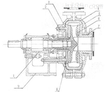 AHR、LR、MR型渣浆泵