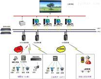 智慧热网管理平台