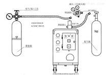 氮气瓶充氮系统
