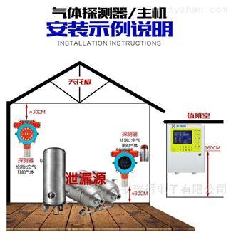 锅炉房天然气气体泄漏报警器