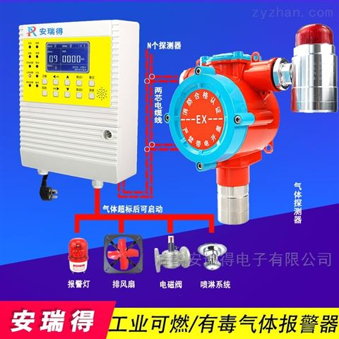 炼钢厂磷化氢气体浓度显示报警器