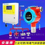 实验室氟化氢气体浓度报警器