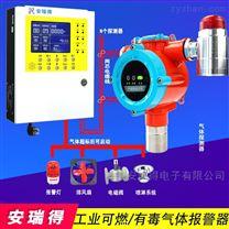 煉油廠煤油檢測報警器