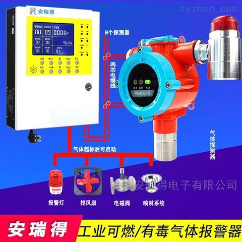壁挂式白电油气体浓度检测仪