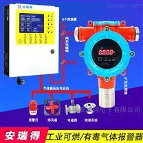 化工廠有機揮發物VOC氣體氣體濃度報警器