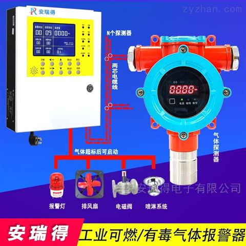 防爆型原油气体浓度含量报警器