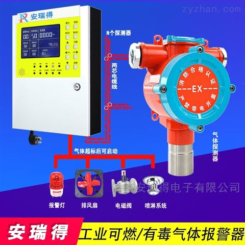 壁挂式丙烷气体浓度检测仪