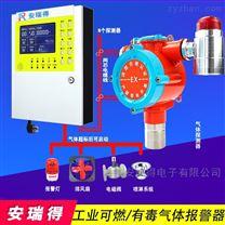 点型工业煤气气体浓度显示报警器