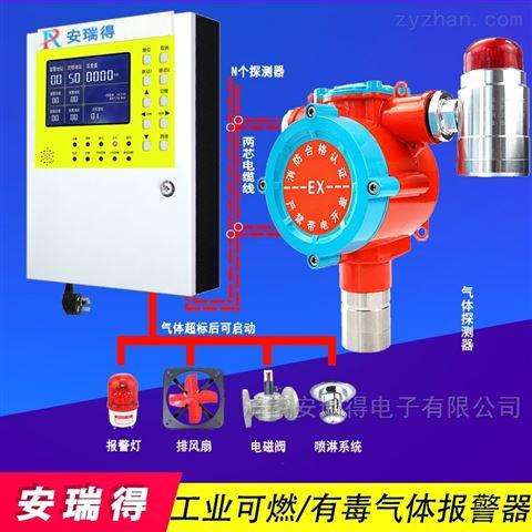 炼钢厂乙酸甲酯气体浓度报警器