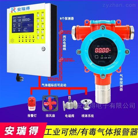 壁挂式丙醇气体浓度含量报警器