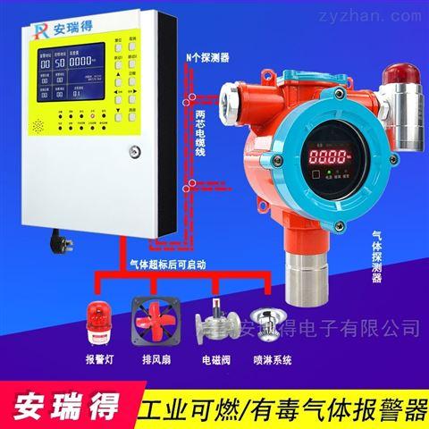塑料廠戊烷氣體探測報警器