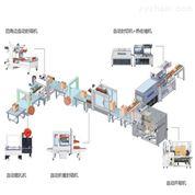 阳山自动包装流水线人员投放少的生产线