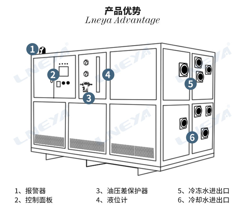 <strong><strong><strong>超低温工业冷水机专用于化工低温反应</strong></strong></strong>